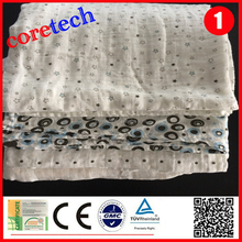 Breathable soft baby blanket, swaddle blanket factory