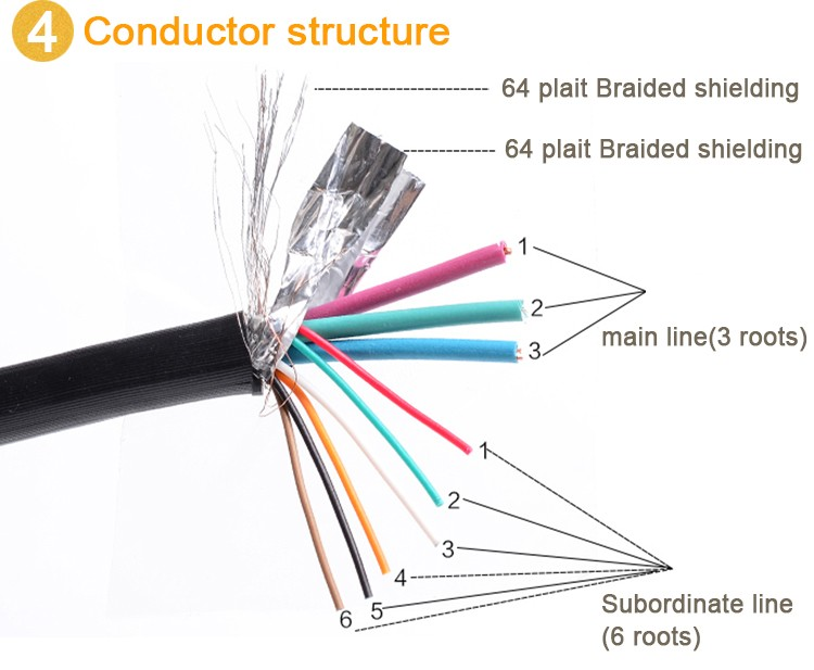 2017 wholesale 3m laptop lcd vga cable for lenovo g560 buy vga rh alibaba com vga to usb cable wiring diagram hdmi to vga cable wiring diagram