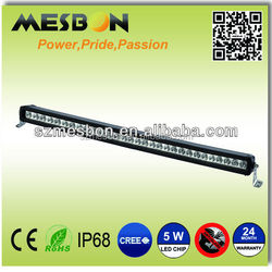 High power output Lens mini light bar