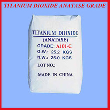 Titanium dioxide powder coating/ Tio2 anatase manufacturer