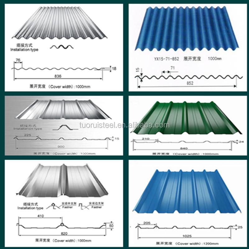 Deco prix feuille de zinc toiture le mans 2121 prix du cuivre prix carb - Feuille de zinc prix ...
