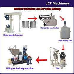 JCT paint protection sealant production line and making machines