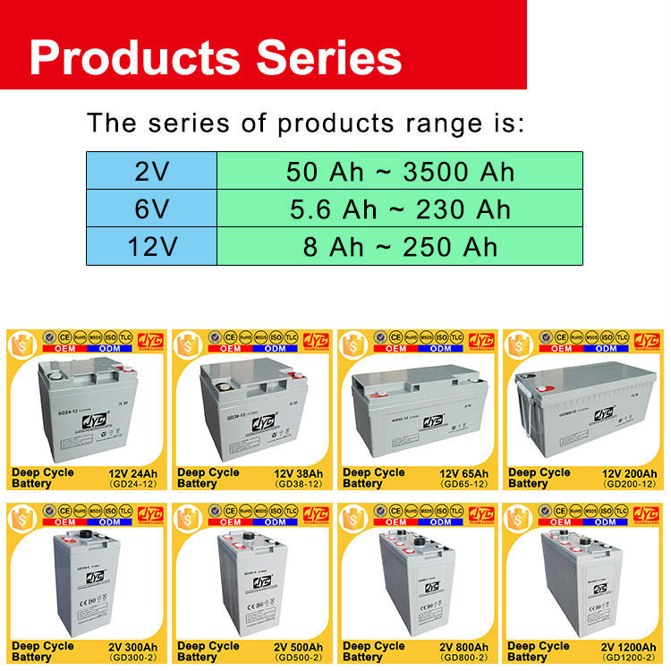 Deep Cycle Battery Products Series