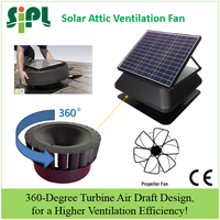 30W solar powered axial flow type roof ventilation fan