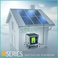 Good and cheap 3kw solar energy home appliances products