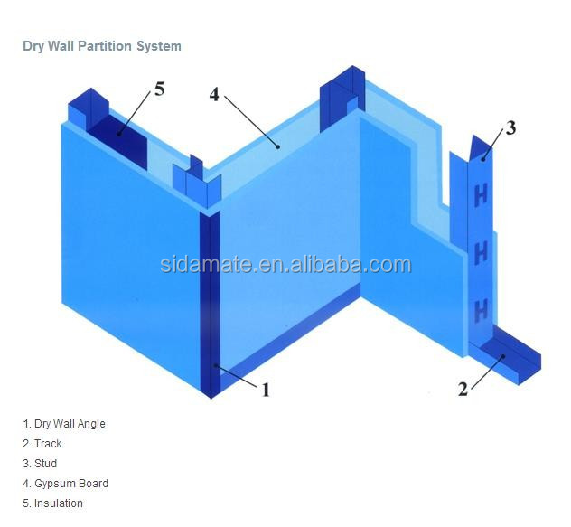 C 스터드 및 바닥 천장 주자 석고 보드 partitioning 수직 프로파일 ...