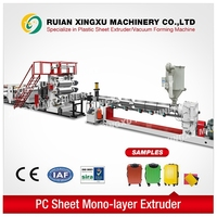 Fast delivery supplied PC luggage Plastic sheet extrusion line --- YX-22A/S