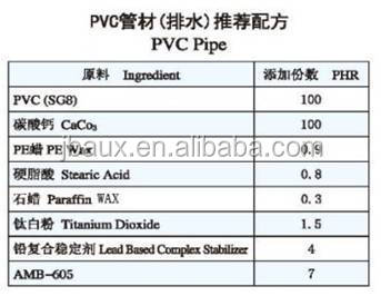 Ligne fente additifs ---- CPE 135A polyéthylène chloré résine