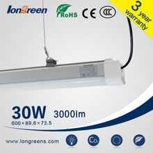 Wall mounted Weather proof IP65 UL Listed Led fixture