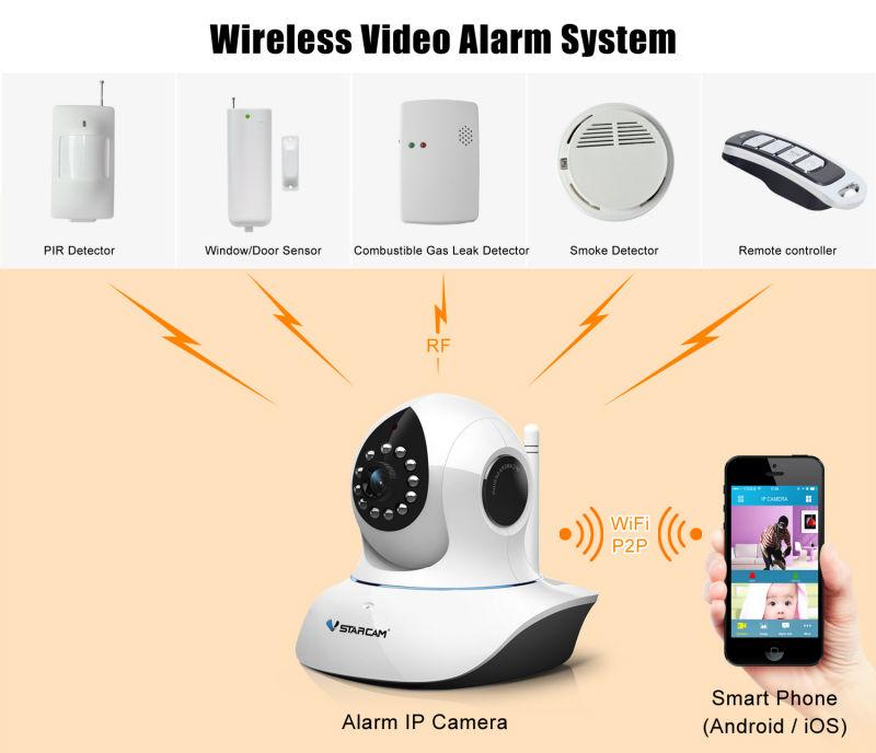 video alarm ip camera with wireless 433mhz pir sensor smoke detector door w. Black Bedroom Furniture Sets. Home Design Ideas