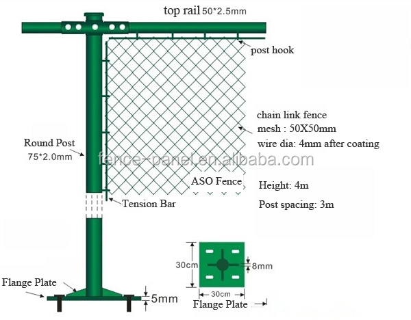 chain link fence post sizes. Brilliant Sizes Chain Link Fence Drawing Ajpg With Chain Link Fence Post Sizes