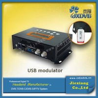 MINI HDMI TO RF Modulator for Home Version