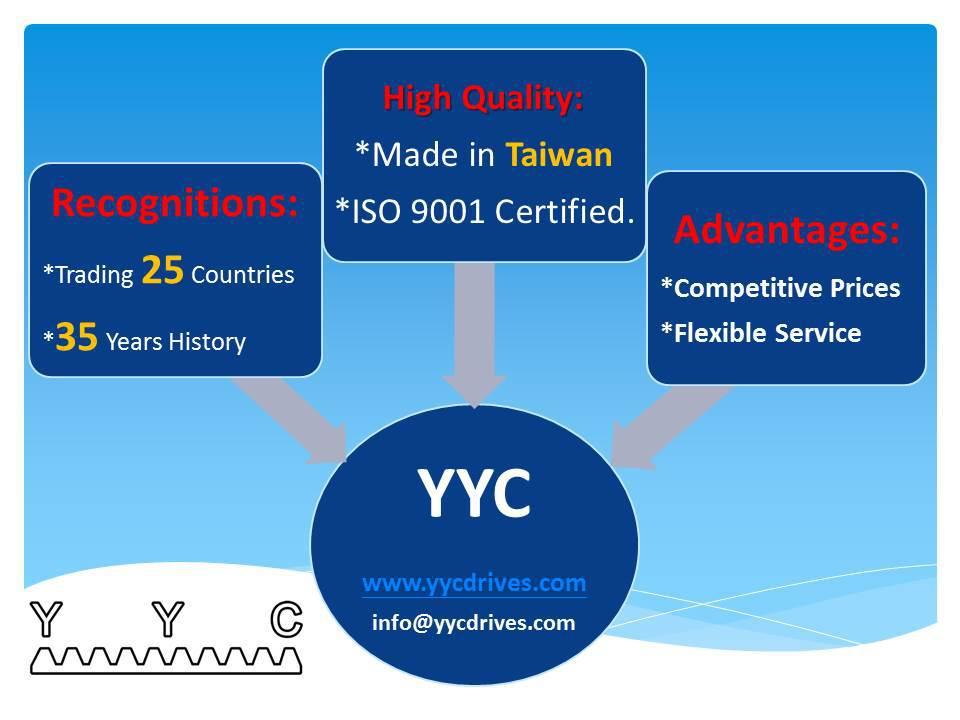 YYC Taiwan Supplier High Speed Planetary Reducer with Gear Servo Motor