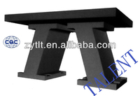 best PI type rubber buffer for jetty