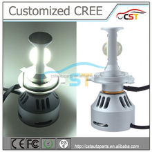 -25w, 35w ,50w cree car led headlight H4/h7 1800 Lumen,3600lm,led car headlight kit /led motorcycle headlight bulb H4
