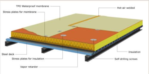Bentonite Waterproof Membrane Bituminous Torch Applied