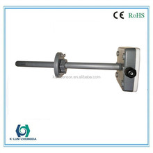 Duct type temperature and humidity transmitter KZWS/BFA series