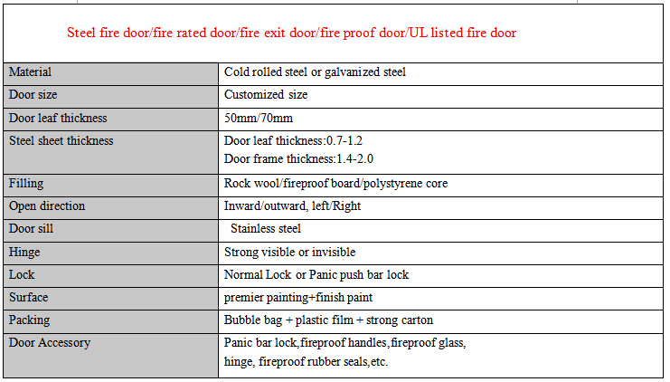 E Top Door Top Quality Ul Support 3hr Stainless Steel Fire