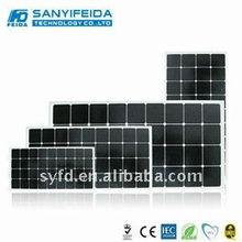 Skillful designed round solar panel(TUV,IEC,ROHS,CE,MCS)