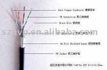 Pass FLUKE utp cat5e 24awg/4p 0.5mm copper