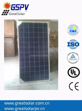 GREAT SOLAR high efficiency Poly solar panel 300w,best price
