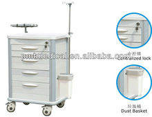 Hospital emergency medical cart nurse
