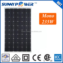 A grade high efficiency cheap price 250-310W poly solar panel in stock for solar power system and panel solar, solar pv module