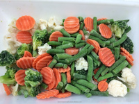2015 Frozen Vegetables Mixed