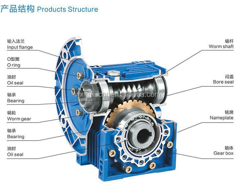 Worm Gearbox with Two Different Types