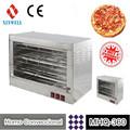 Horno Conveccionales MHQ-360 para Pizzas
