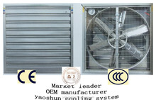 energy-saving wall mounted centrifugal exhaust fan for chicken/pet /farm project