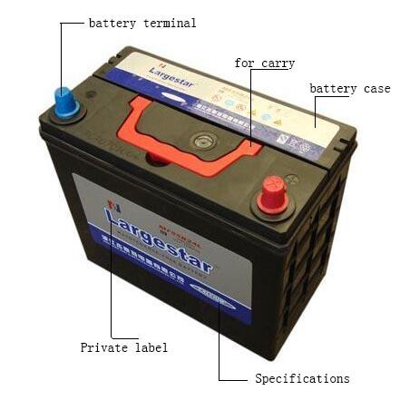 mf 55b24l batterie de voiture batterie 12v id de produit 500005810995. Black Bedroom Furniture Sets. Home Design Ideas