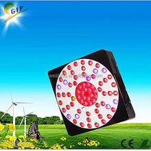 Mars LED Grow Light 400w with low Price Grow light led for Lettuce Growth