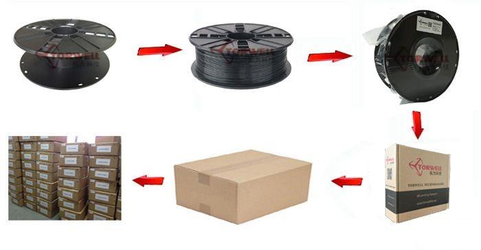 package 3.jpg