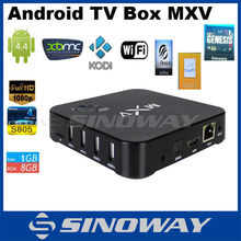 IPTV Box USA Live channels, 299 live channels American Free IPTV Channels Free Watching Android Set Top Box MXV