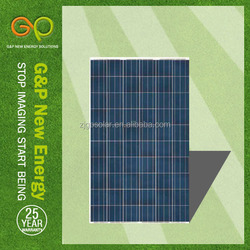 Yingli Solar: Solar Panels & Solar Energy solar panel for off-grid system