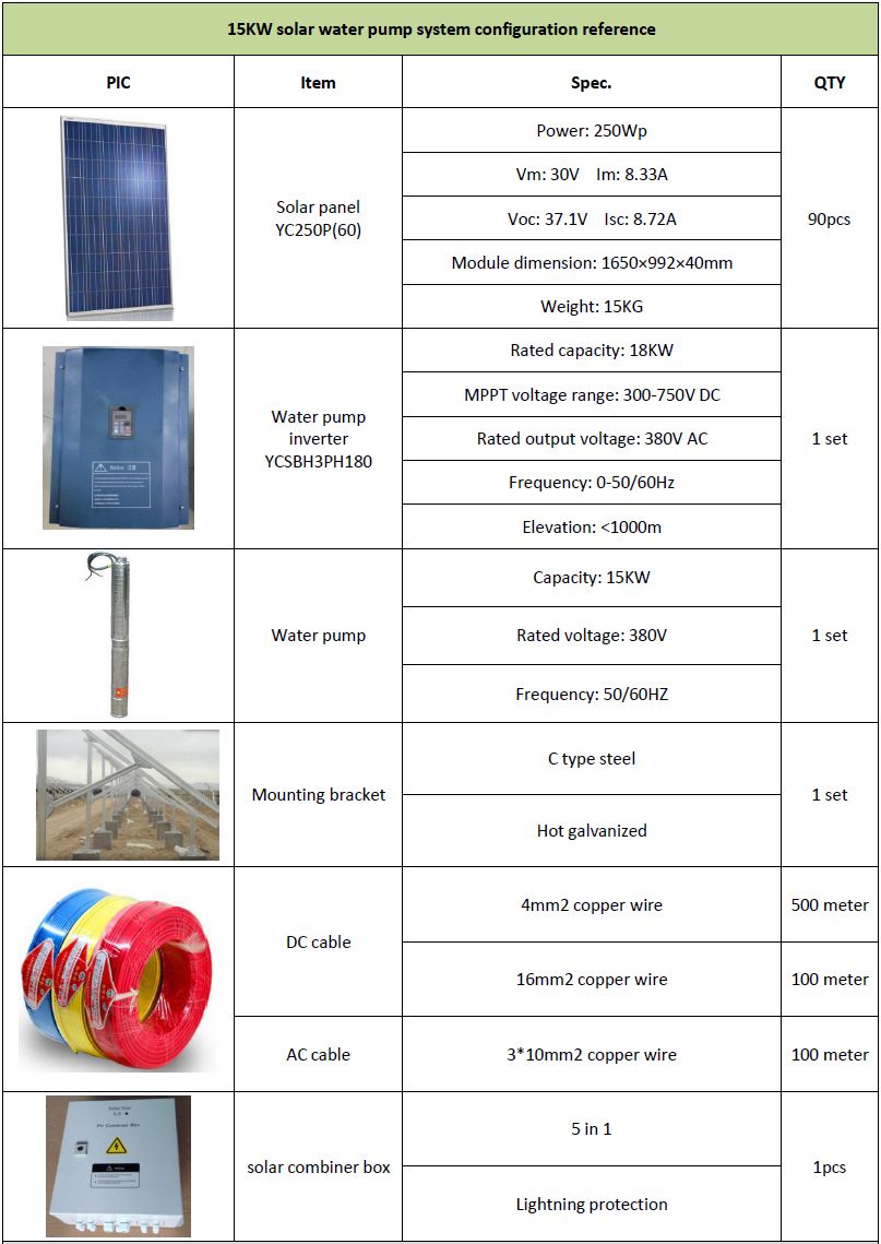 15KW solar water pump system.png