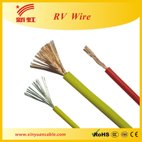 PVC insulation flexible ground cable