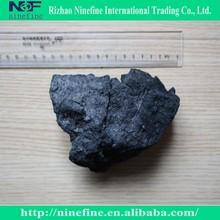 Hot selling low sulfur and high carbon metallurgical coke/met coke