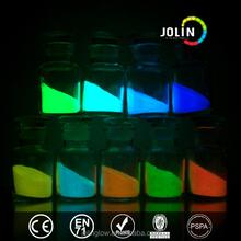 nail polish glow in the dark pigment, strontium aluminate powder, glow ceramic glaze