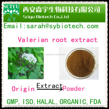 supply 0.8% valerian root extract