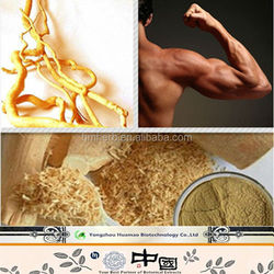 Malaysian Aphrodisiac Pure Tongkat Ali for Libido and Energy (Eurycoma longifolia)