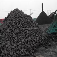 Low ash foundry coke coking coal