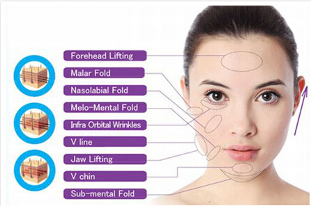Injectable Fillers Brands Breast Filler Injection Buy