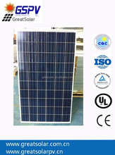 Price per Watt!! 230W HIghly Efficient Poly Solar Panel with a Small Size and CE, TUV Approval,Top Supplier from Alibaba