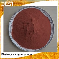 Best05E in alibabatop selling products made of copper