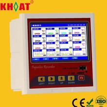 KH3000GG: 12 Channels IndustrialTemperature Data Logger