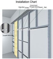 Decorative Reinforced High Strength Fiber Cement Board
