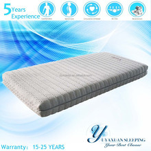 New Arts And Crafts New Products Used Hospital Bed Mattress With Zipper