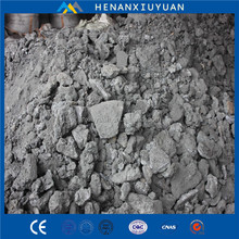 Raw Material High Quality China Ferrosilicon /Fe Si 65 Scrap for Sale
